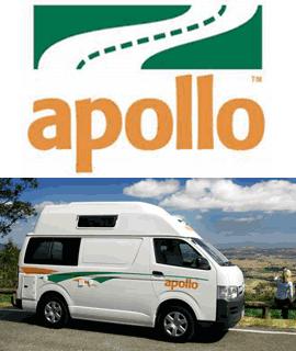 Hertz Car Rental Bloemfontein
